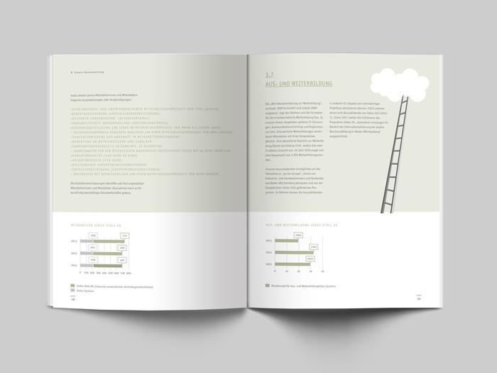Sedus Nachhaltigkeitsbericht